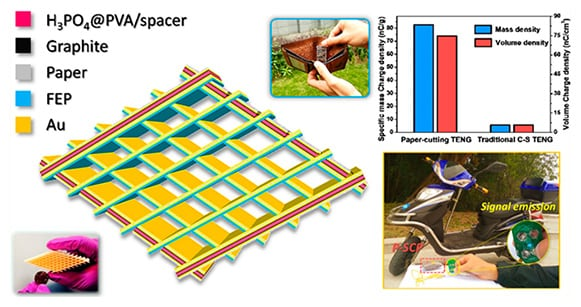 Ultralight Paper-based Self-charging Device