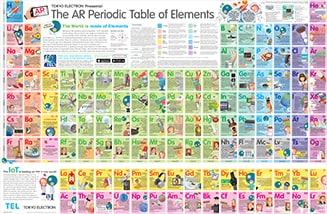 The 2017 Edition Of Periodic Table Of The Elements.
