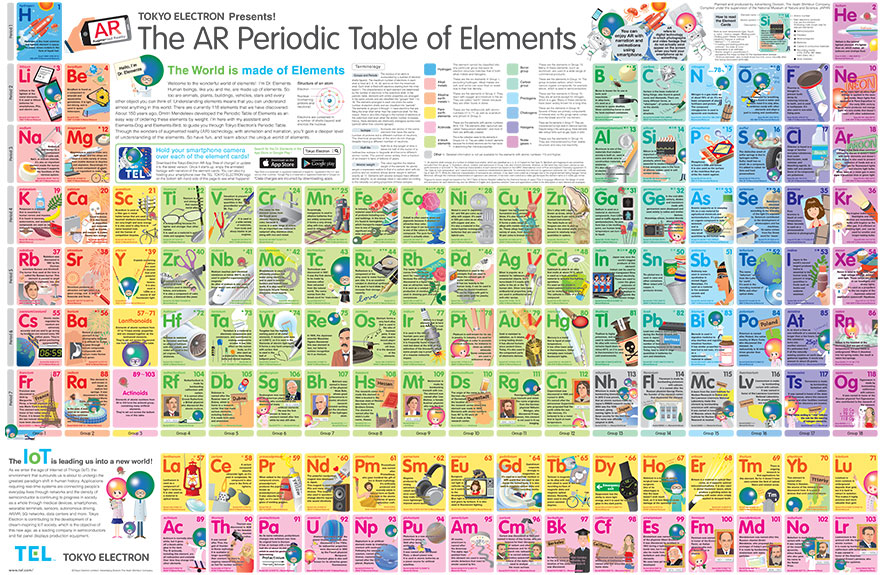Special site of dr elements periodic table tokyo electron the 2017 edition of periodic table of the elements urtaz Image collections